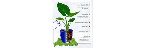 Erdpflanzen-Langzeitbewässerung